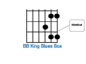 bb king box.jpg